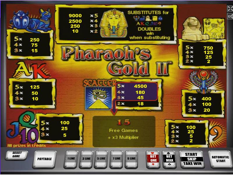 Фараон игровые автоматы online как играть в карты человек паука